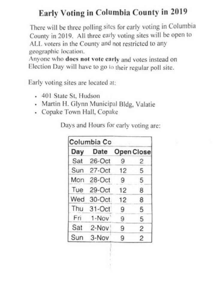 Early Voting Details