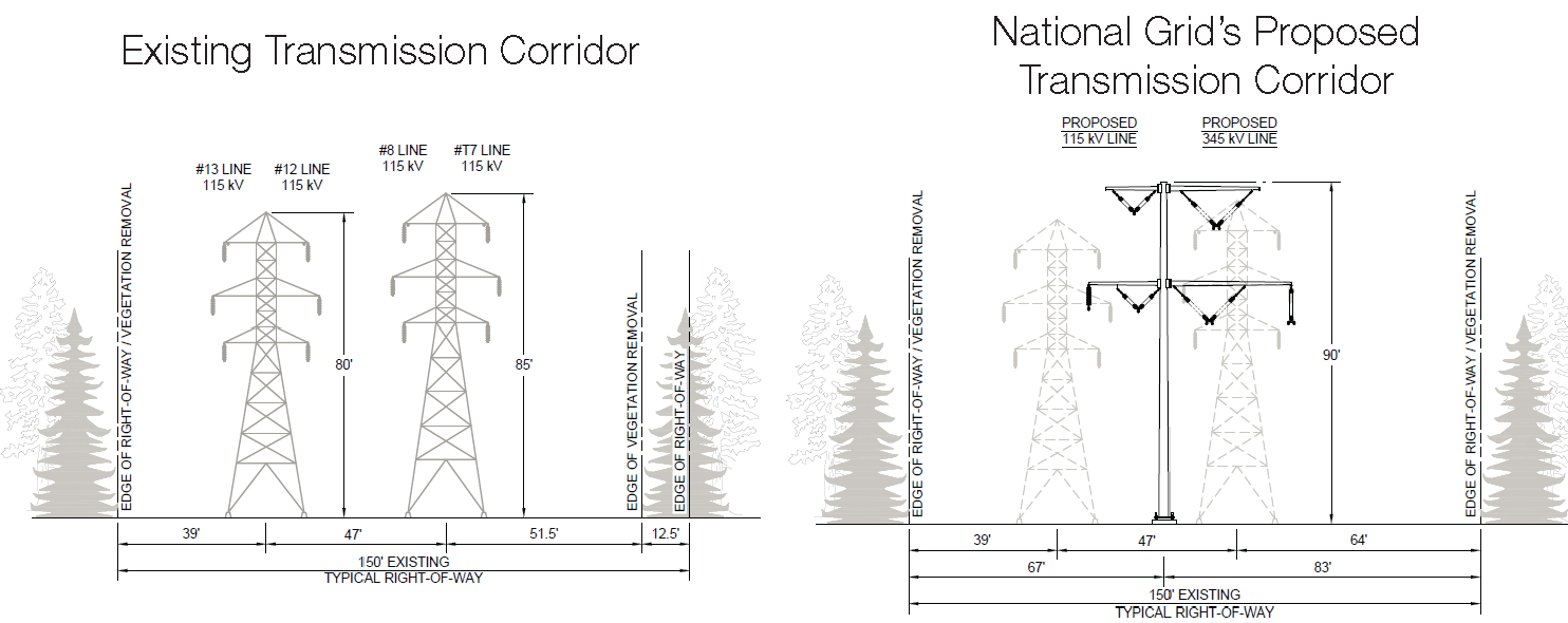 National Grid Proposal v. Scenic Hudson Graphic part 1